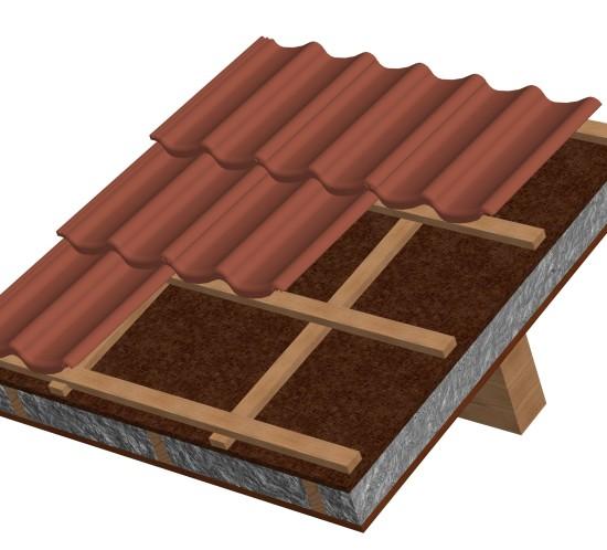 duboplus renovatie dak detail
