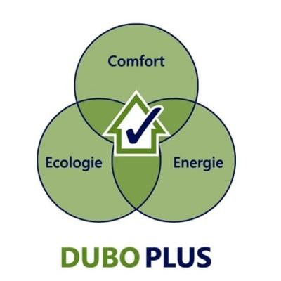 DUBOPLUS, duurzaam bouwen en isoleren achtergrond