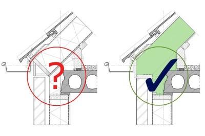 duboplus duurzaam bouwen en isoleren dakvoet detail